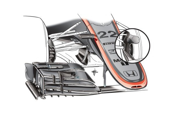 "McLaren MP4/30 ""B"" duct design"