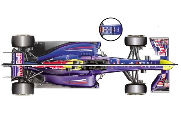 Red Bull RB10 and RB9 top view comparison (RB10 on top, RB9 at the bottom)