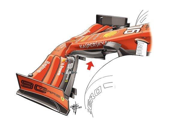 Ferrari SF90 front wing